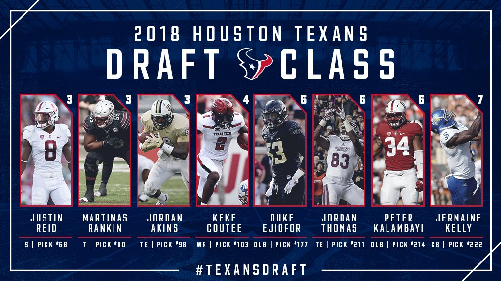 Analizando el draft de los Houston Texans